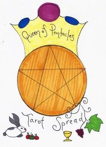 Queen of Pentacles Tarot Spread Logo