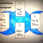 The-Full-Moon-Tarot-Spread-1024x834