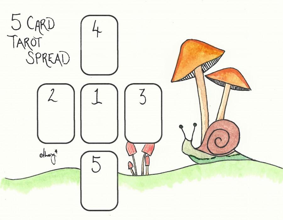 Ethony's 5 Card Tarot Spread