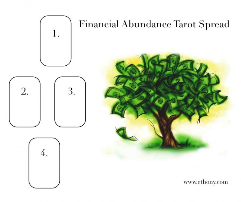 Financial Abundance Tarot Spread Blog