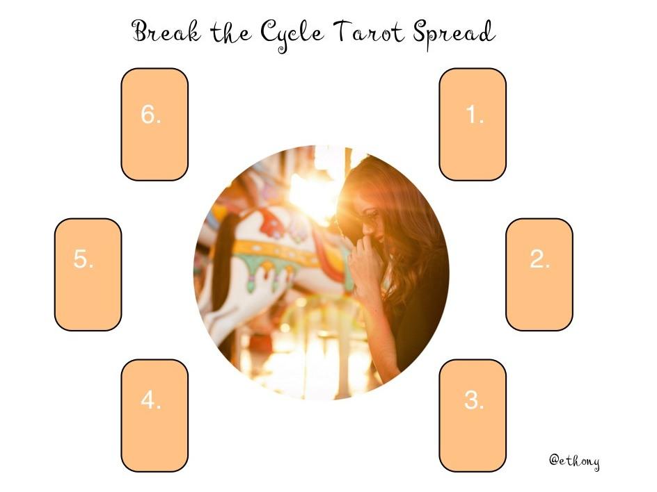Break The Cycle Tarot Spread