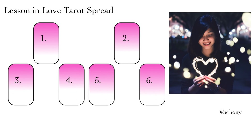Lesson in Love Tarot Spread Without Words