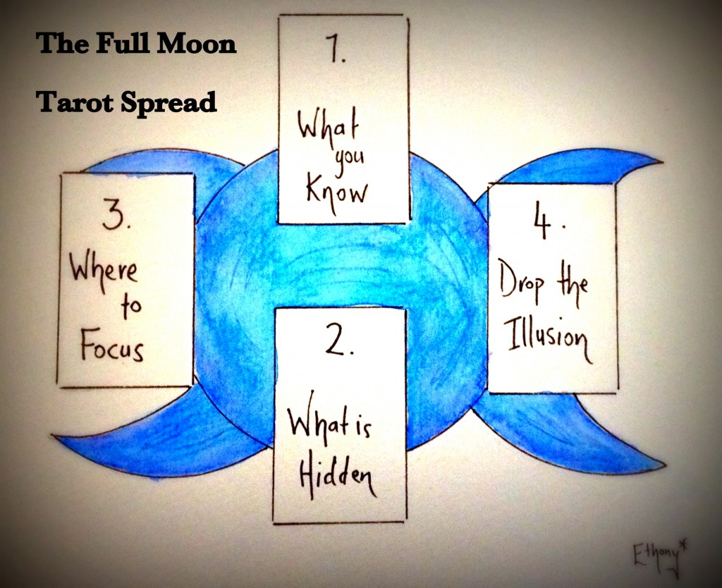 The Full Moon Tarot Spread