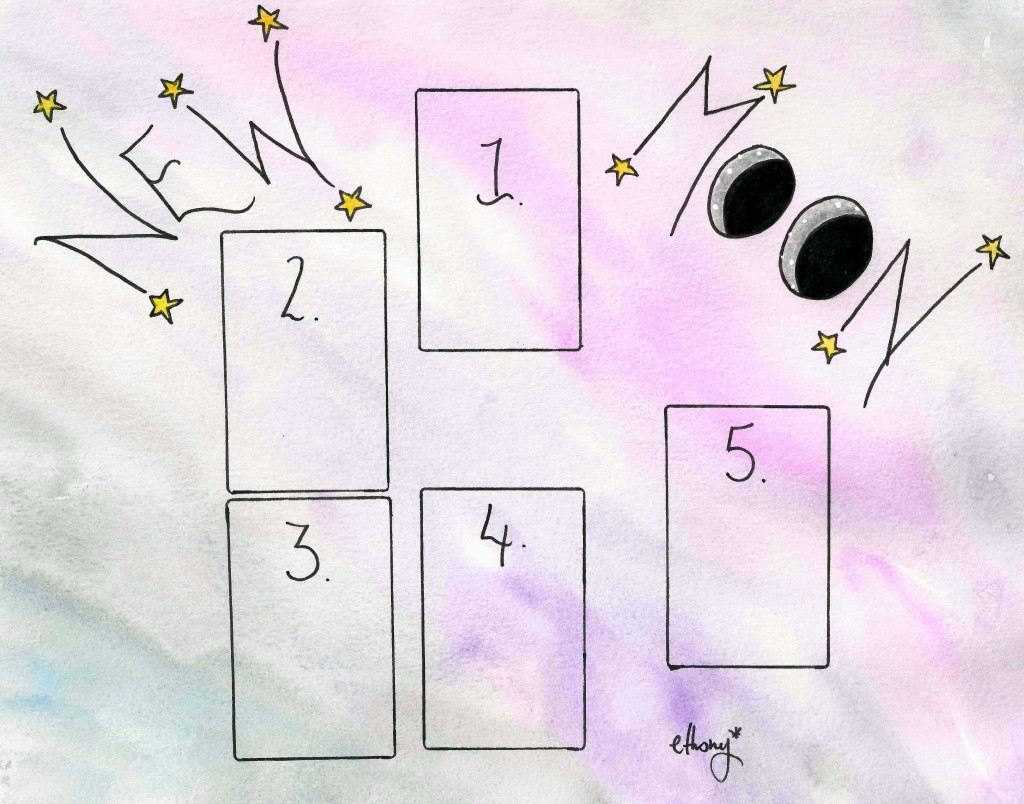 New Moon Tarot Spread