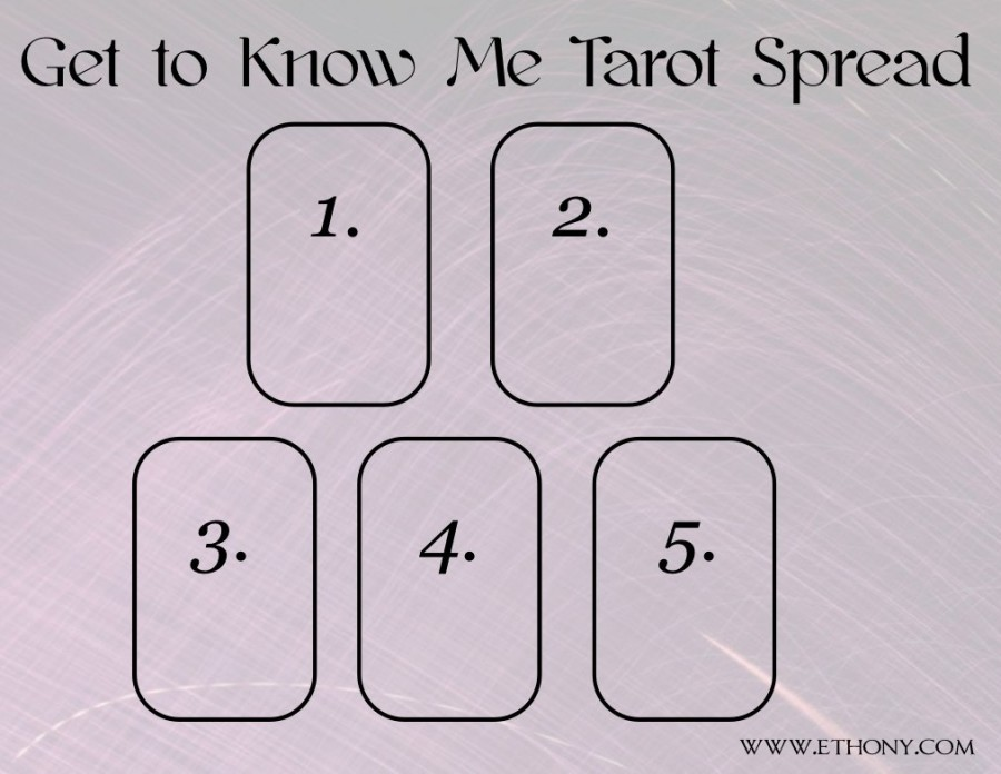 Get to know me Tarot Spread