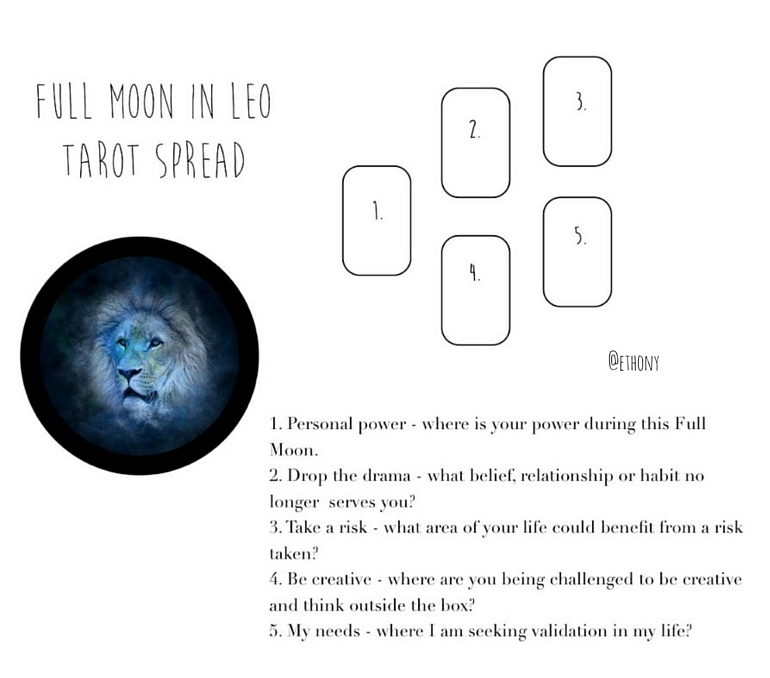 Full Moon Tarot Spread in Leo 2
