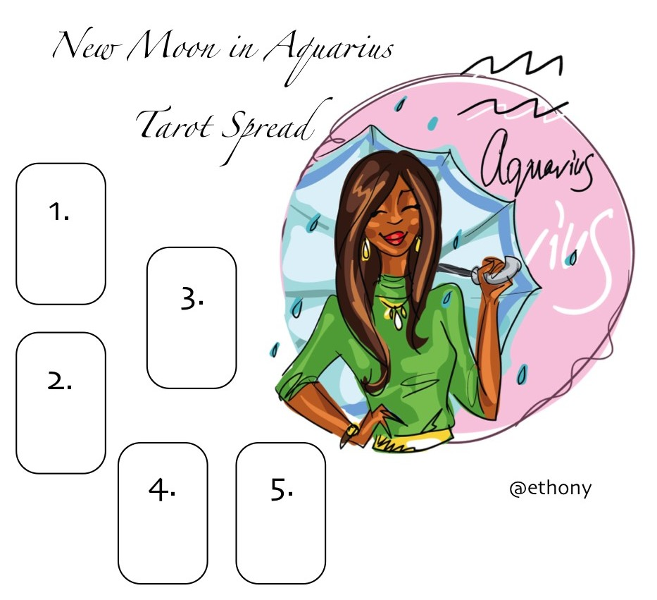 New Moon in Aquarius Tarot Spread - Ethony